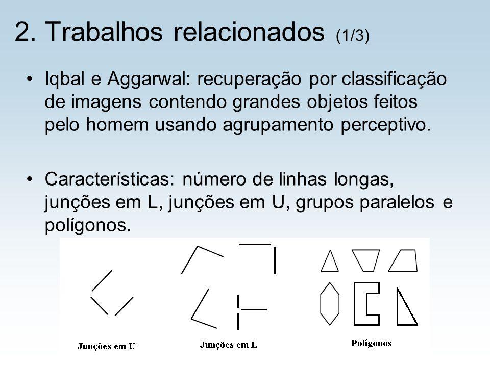 2. Trabalhos relacionados (1/3) Iqbal e Aggarwal: recuperação por classificação de imagens contendo grandes objetos feitos pelo homem usando agrupamen