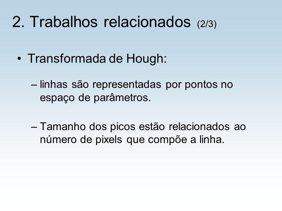 2. Trabalhos relacionados (2/3) Transformada de Hough: –linhas são representadas por pontos no espaço de parâmetros. –Tamanho dos picos estão relacion