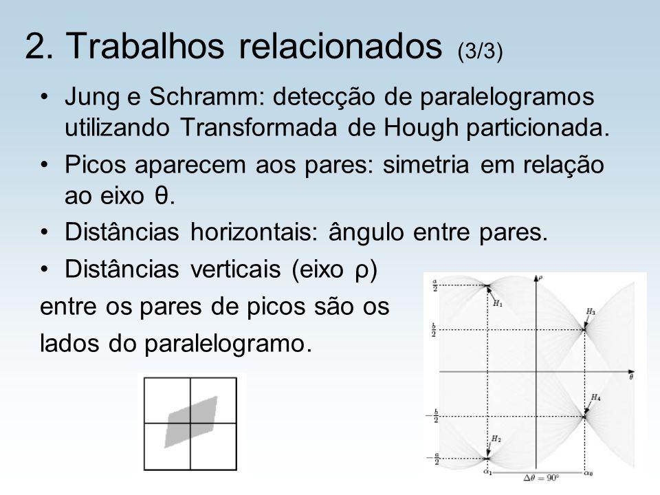 2. Trabalhos relacionados (3/3) Jung e Schramm: detecção de paralelogramos utilizando Transformada de Hough particionada. Picos aparecem aos pares: si