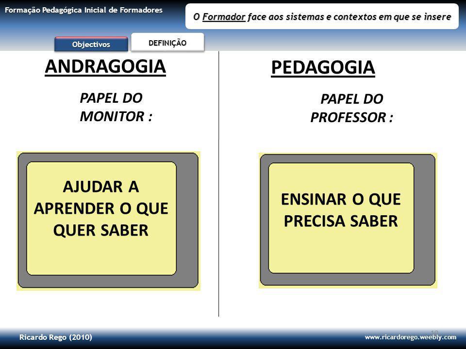Ricardo Rego (2010) www.ricardorego.weebly.com Formação Pedagógica Inicial de Formadores O Formador face aos sistemas e contextos em que se insere 10 ENSINAR O QUE PRECISA SABER PEDAGOGIA PAPEL DO PROFESSOR : AJUDAR A APRENDER O QUE QUER SABER PAPEL DO MONITOR : ANDRAGOGIA DEFINIÇÃODEFINIÇÃO ObjectivosObjectivos