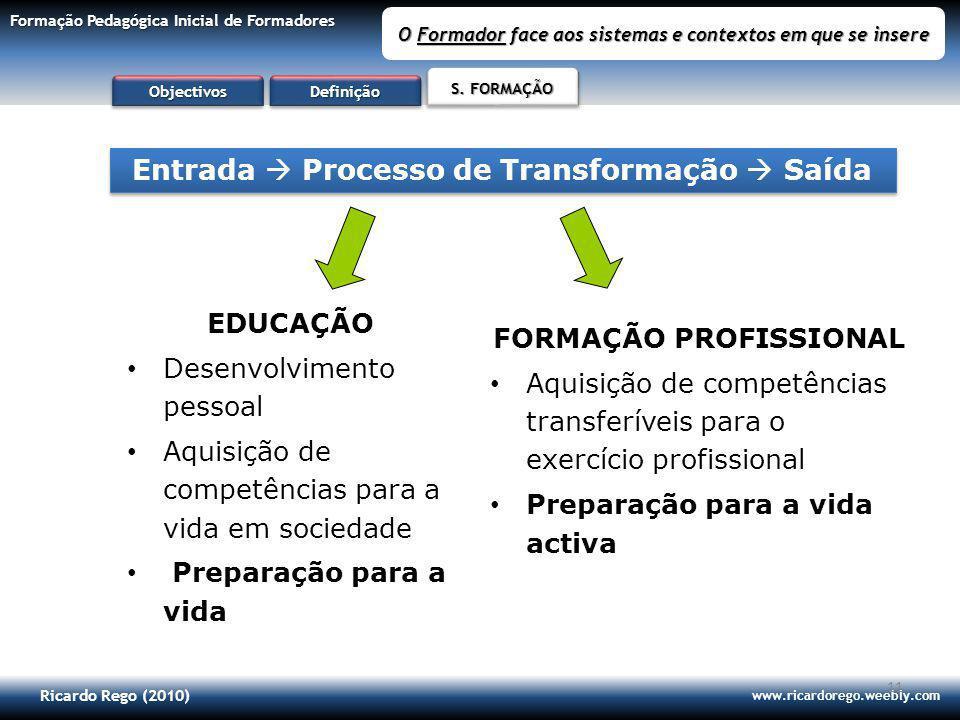 Ricardo Rego (2010) www.ricardorego.weebly.com Formação Pedagógica Inicial de Formadores O Formador face aos sistemas e contextos em que se insere 11