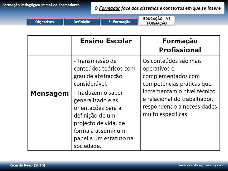 Ricardo Rego (2010) www.ricardorego.weebly.com Formação Pedagógica Inicial de Formadores O Formador face aos sistemas e contextos em que se insere 17