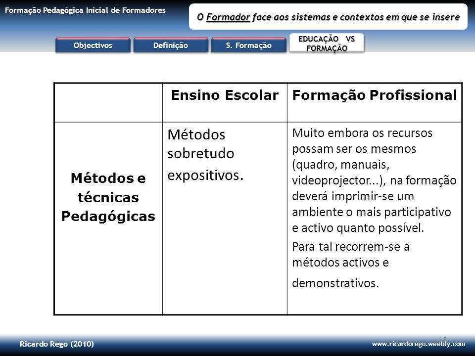 Ricardo Rego (2010) www.ricardorego.weebly.com Formação Pedagógica Inicial de Formadores O Formador face aos sistemas e contextos em que se insere 18
