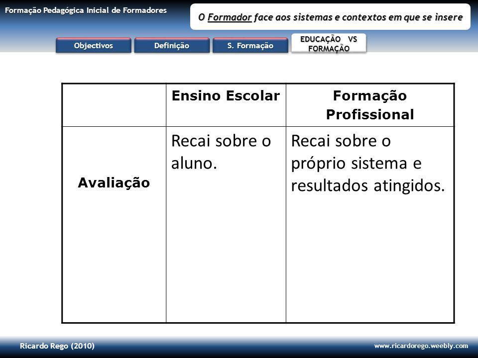 Ricardo Rego (2010) www.ricardorego.weebly.com Formação Pedagógica Inicial de Formadores O Formador face aos sistemas e contextos em que se insere Ens