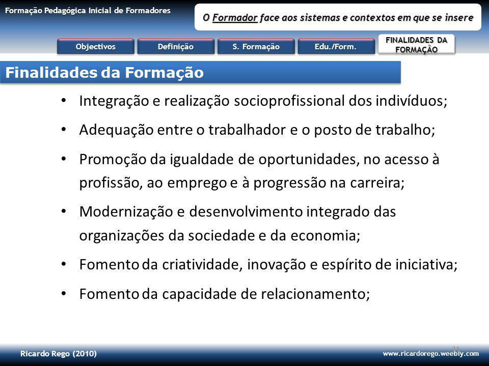 Ricardo Rego (2010) www.ricardorego.weebly.com Formação Pedagógica Inicial de Formadores O Formador face aos sistemas e contextos em que se insere 21