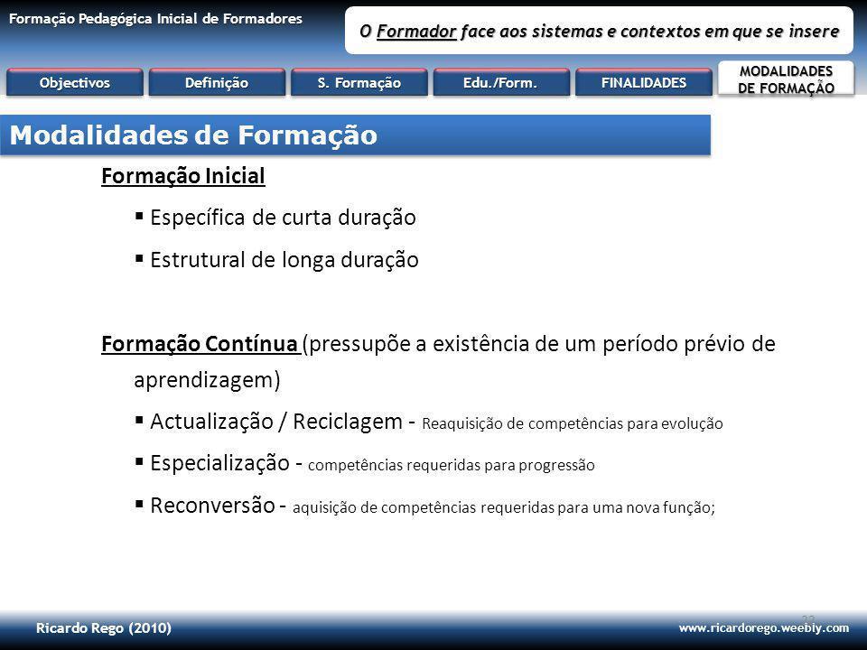 Ricardo Rego (2010) www.ricardorego.weebly.com Formação Pedagógica Inicial de Formadores O Formador face aos sistemas e contextos em que se insere 22