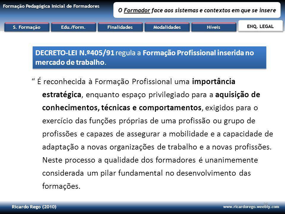 Ricardo Rego (2010) www.ricardorego.weebly.com Formação Pedagógica Inicial de Formadores O Formador face aos sistemas e contextos em que se insere 26