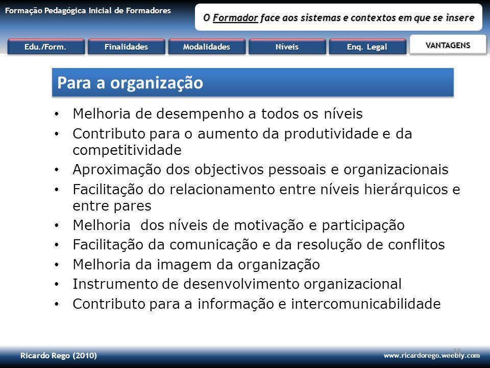 Ricardo Rego (2010) www.ricardorego.weebly.com Formação Pedagógica Inicial de Formadores O Formador face aos sistemas e contextos em que se insere 28