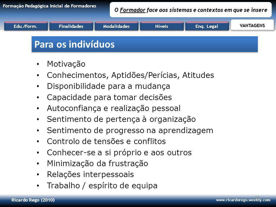 Ricardo Rego (2010) www.ricardorego.weebly.com Formação Pedagógica Inicial de Formadores O Formador face aos sistemas e contextos em que se insere 29