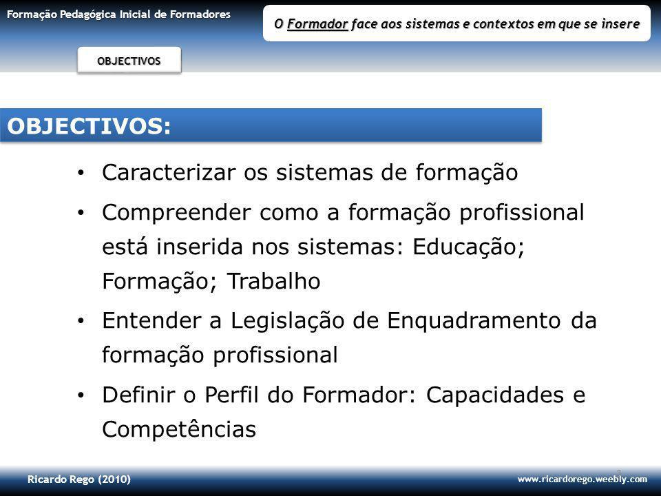 Ricardo Rego (2010) www.ricardorego.weebly.com Formação Pedagógica Inicial de Formadores O Formador face aos sistemas e contextos em que se insere 4 1.Definição 2.Sistema de Formação 3.Ensino VS Formação 4.Modalidades de Formação 5.Níveis de Qualificação 6.Enquadramento legal 7.Vantagens da Formação CONTEÚDOS: OBJECTIVOSOBJECTIVOS DefiniçãoDefinição
