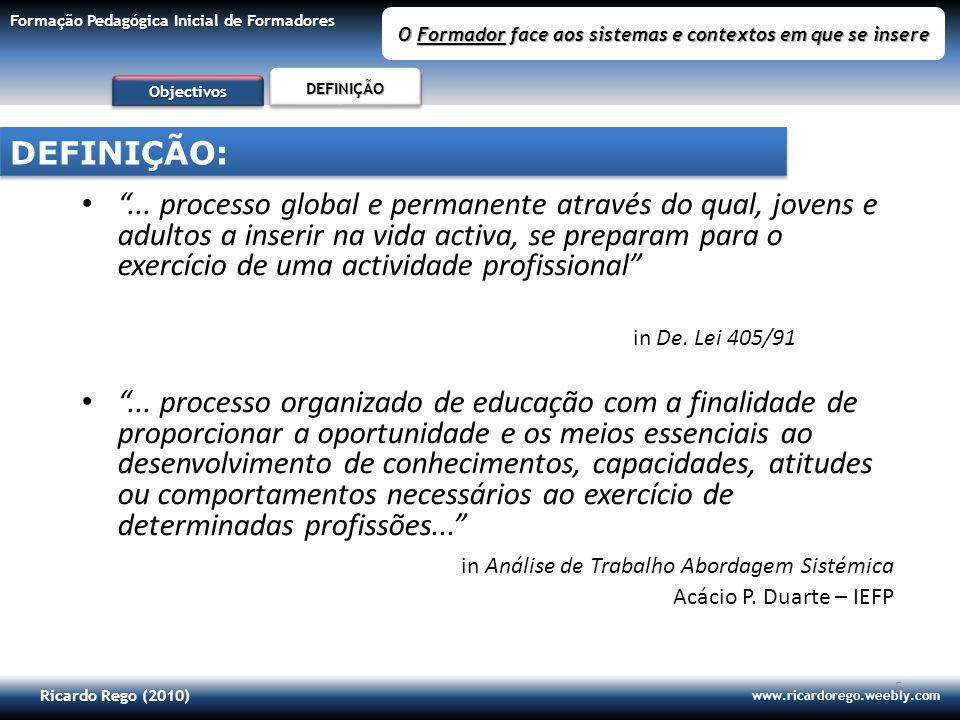 """Ricardo Rego (2010) www.ricardorego.weebly.com Formação Pedagógica Inicial de Formadores O Formador face aos sistemas e contextos em que se insere 5 """""""