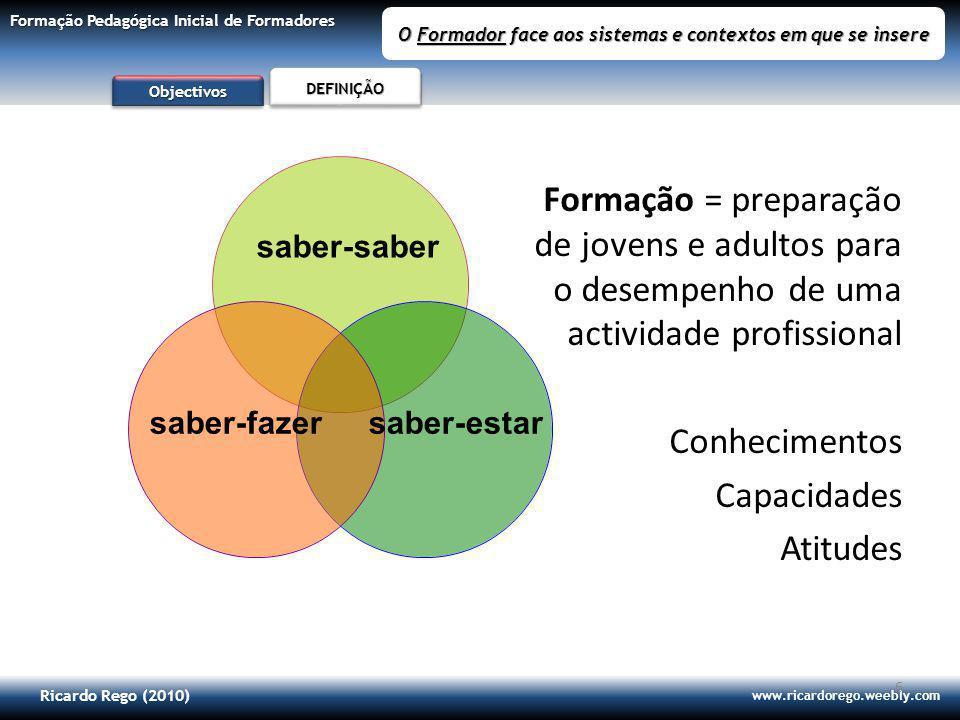 Ricardo Rego (2010) www.ricardorego.weebly.com Formação Pedagógica Inicial de Formadores O Formador face aos sistemas e contextos em que se insere DEFINIÇÃODEFINIÇÃO ObjectivosObjectivos