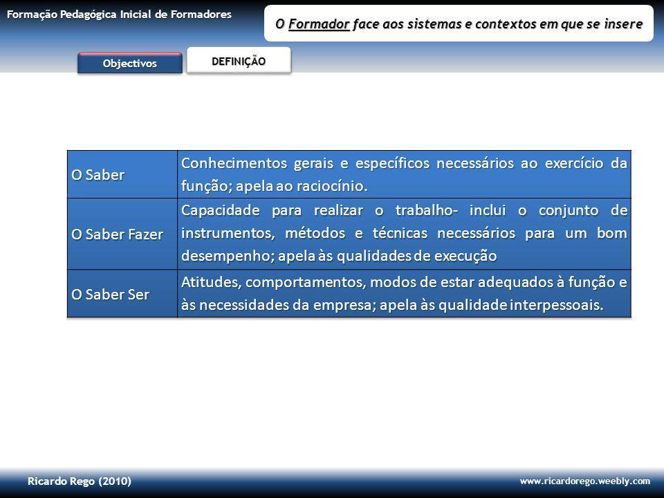 Ricardo Rego (2010) www.ricardorego.weebly.com Formação Pedagógica Inicial de Formadores O Formador face aos sistemas e contextos em que se insere DEF