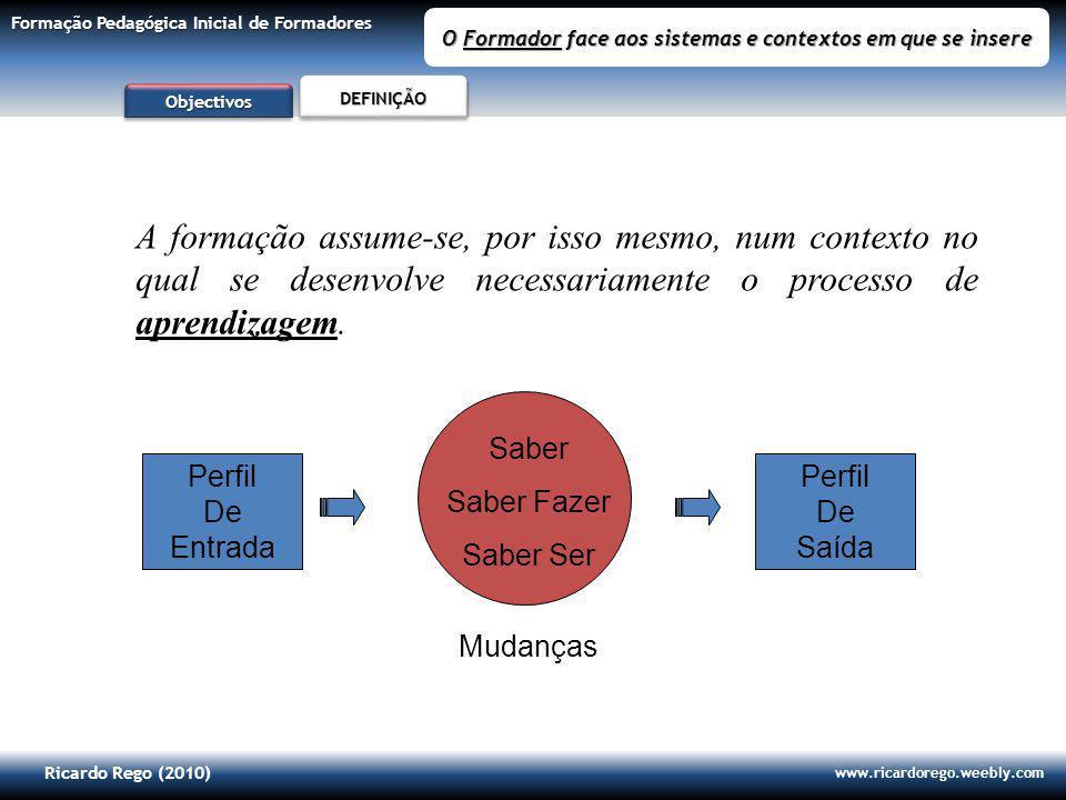 Ricardo Rego (2010) www.ricardorego.weebly.com Formação Pedagógica Inicial de Formadores O Formador face aos sistemas e contextos em que se insere A f