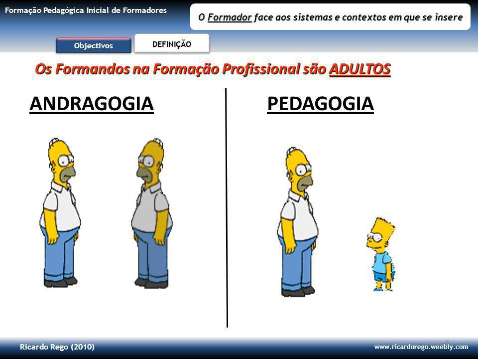 Ricardo Rego (2010) www.ricardorego.weebly.com Formação Pedagógica Inicial de Formadores O Formador face aos sistemas e contextos em que se insere AND