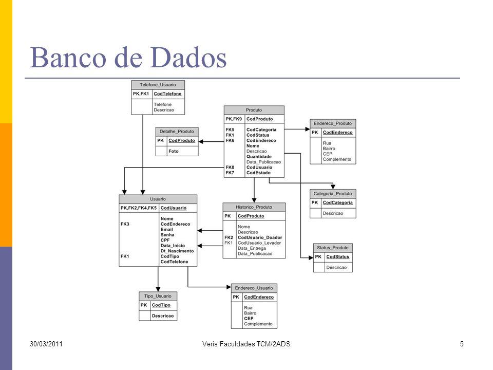 Banco de Dados 30/03/20115Veris Faculdades TCM/2ADS