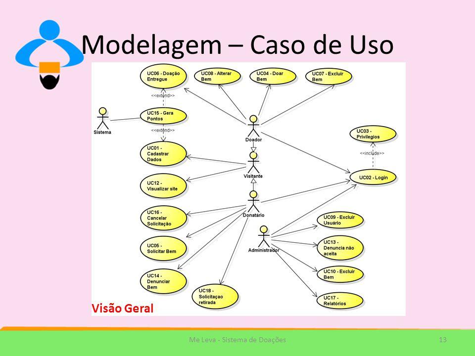 Modelagem – Caso de Uso 13Me Leva - Sistema de Doações Visão Geral