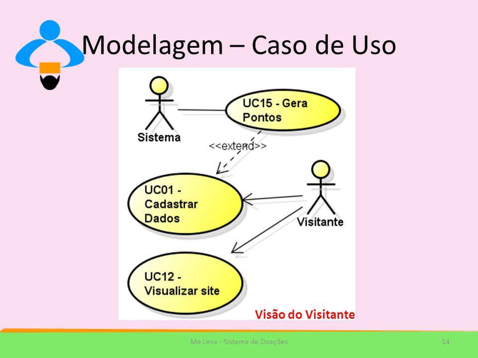 Modelagem – Caso de Uso 14Me Leva - Sistema de Doações Visão do Visitante