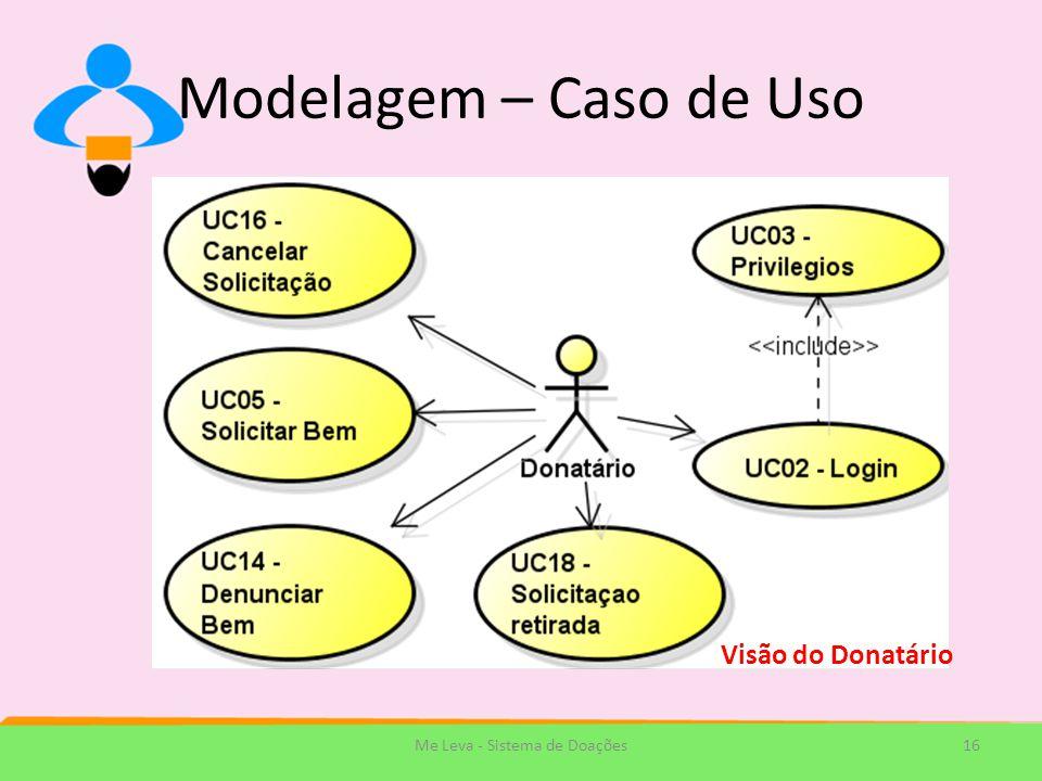 Modelagem – Caso de Uso 16Me Leva - Sistema de Doações Visão do Donatário