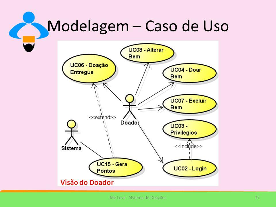 Modelagem – Caso de Uso 17Me Leva - Sistema de Doações Visão do Doador