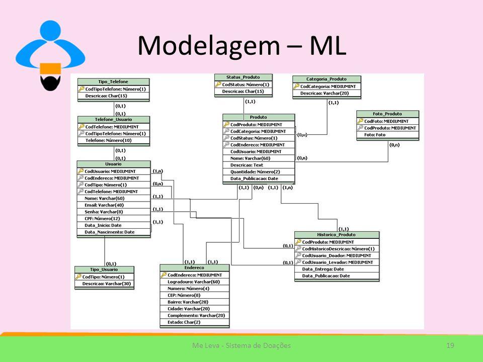 Modelagem – ML 19Me Leva - Sistema de Doações