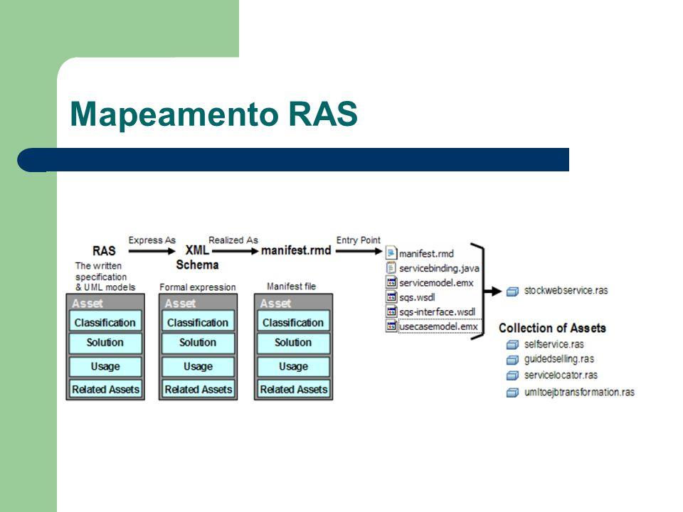 Mapeamento RAS