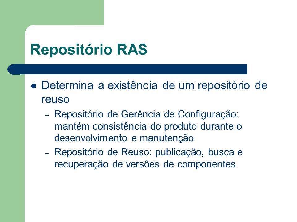 Repositório RAS Determina a existência de um repositório de reuso – Repositório de Gerência de Configuração: mantém consistência do produto durante o desenvolvimento e manutenção – Repositório de Reuso: publicação, busca e recuperação de versões de componentes