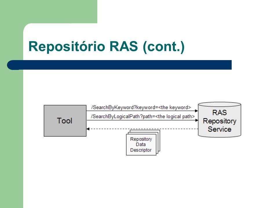 Repositório RAS (cont.)