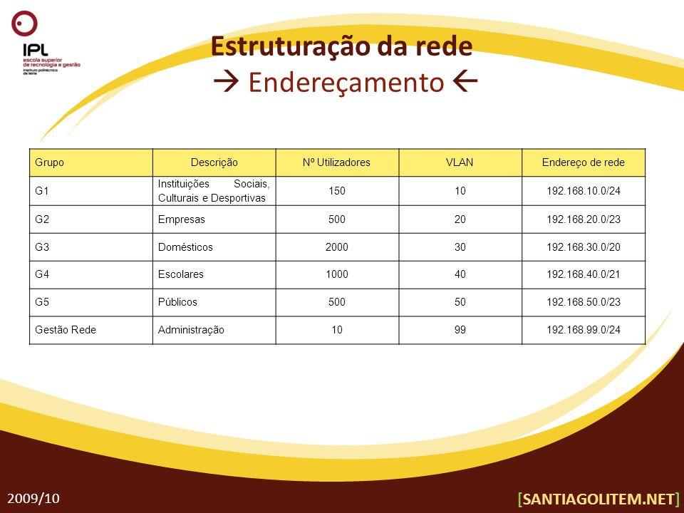 Estruturação da rede  Endereçamento  GrupoDescriçãoNº UtilizadoresVLANEndereço de rede G1 Instituições Sociais, Culturais e Desportivas 15010192.168.10.0/24 G2Empresas50020192.168.20.0/23 G3Domésticos200030192.168.30.0/20 G4Escolares100040192.168.40.0/21 G5Públicos50050192.168.50.0/23 Gestão RedeAdministração1099192.168.99.0/24 [SANTIAGOLITEM.NET] 2009/10