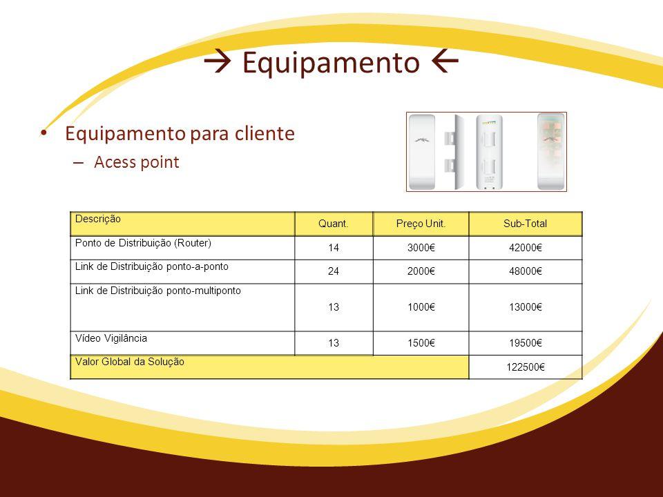  Equipamento  Equipamento para cliente – Acess point Descrição Quant.Preço Unit.Sub-Total Ponto de Distribuição (Router) 143000€42000€ Link de Distribuição ponto-a-ponto 242000€48000€ Link de Distribuição ponto-multiponto 131000€13000€ Vídeo Vigilância 131500€19500€ Valor Global da Solução 122500€