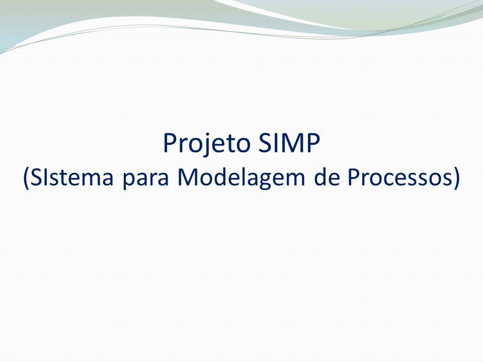 Projeto SIMP (SIstema para Modelagem de Processos)