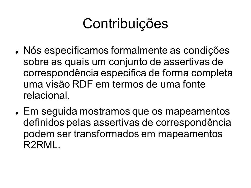 Contribuições Nós especificamos formalmente as condições sobre as quais um conjunto de assertivas de correspondência especifica de forma completa uma visão RDF em termos de uma fonte relacional.