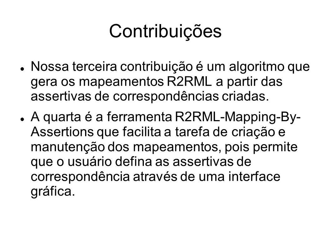 Contribuições Nossa terceira contribuição é um algoritmo que gera os mapeamentos R2RML a partir das assertivas de correspondências criadas.