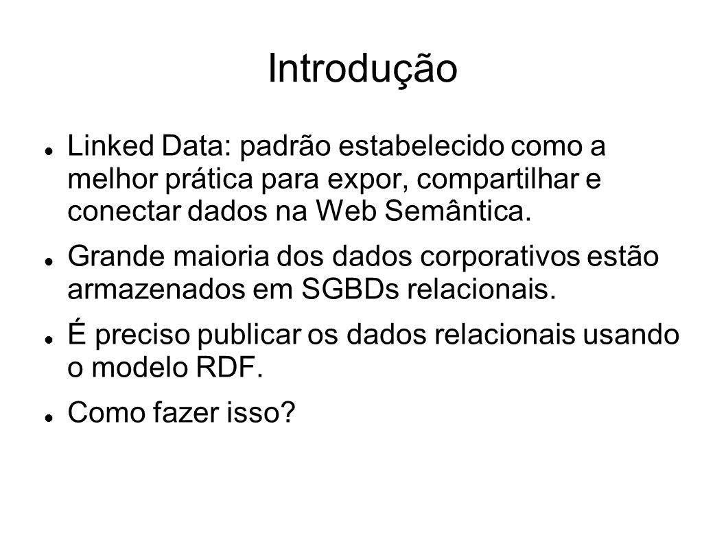 Introdução Linked Data: padrão estabelecido como a melhor prática para expor, compartilhar e conectar dados na Web Semântica.
