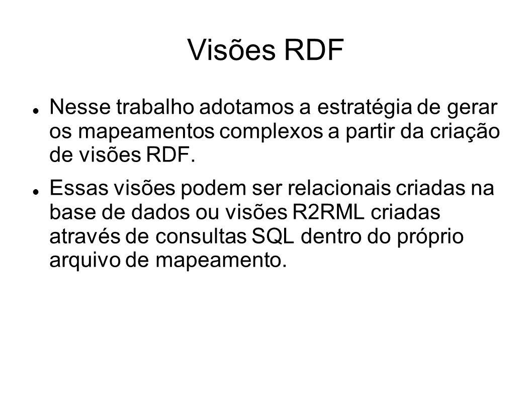 Visões RDF Nesse trabalho adotamos a estratégia de gerar os mapeamentos complexos a partir da criação de visões RDF.
