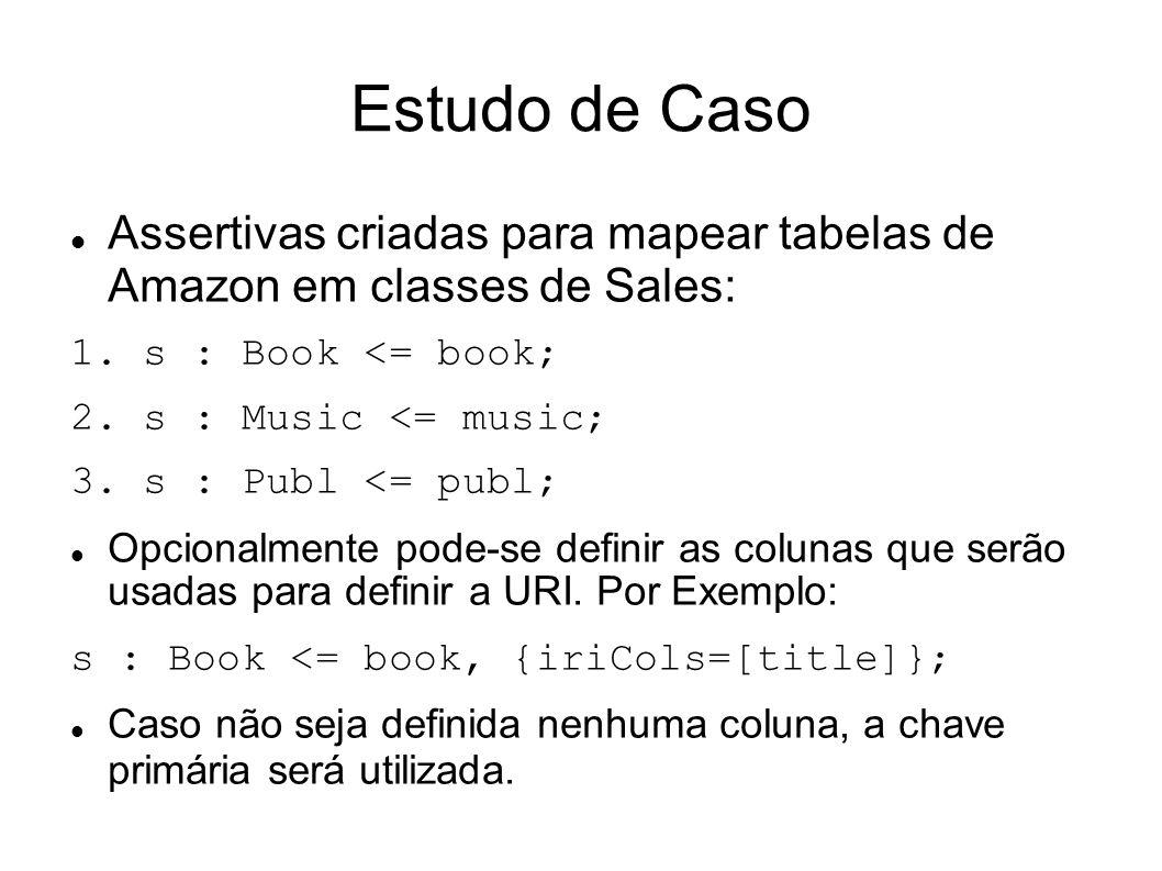 Estudo de Caso Assertivas criadas para mapear tabelas de Amazon em classes de Sales: 1.