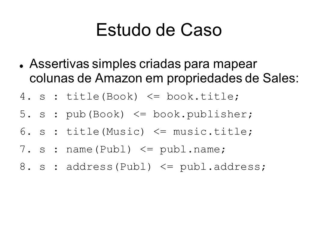 Estudo de Caso Assertivas simples criadas para mapear colunas de Amazon em propriedades de Sales: 4.