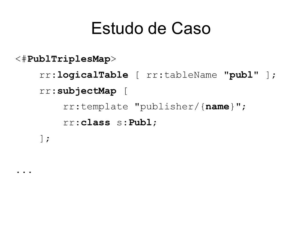 Estudo de Caso rr:logicalTable [ rr:tableName publ ]; rr:subjectMap [ rr:template publisher/{name} ; rr:class s:Publ; ];...