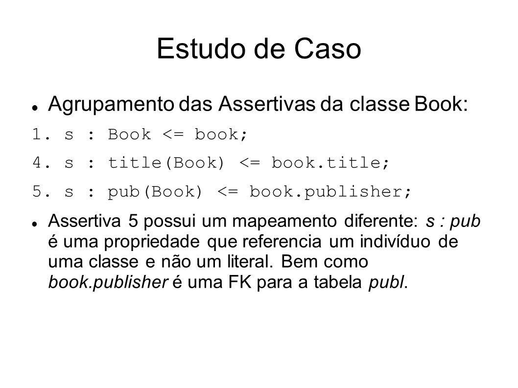Estudo de Caso Agrupamento das Assertivas da classe Book: 1.
