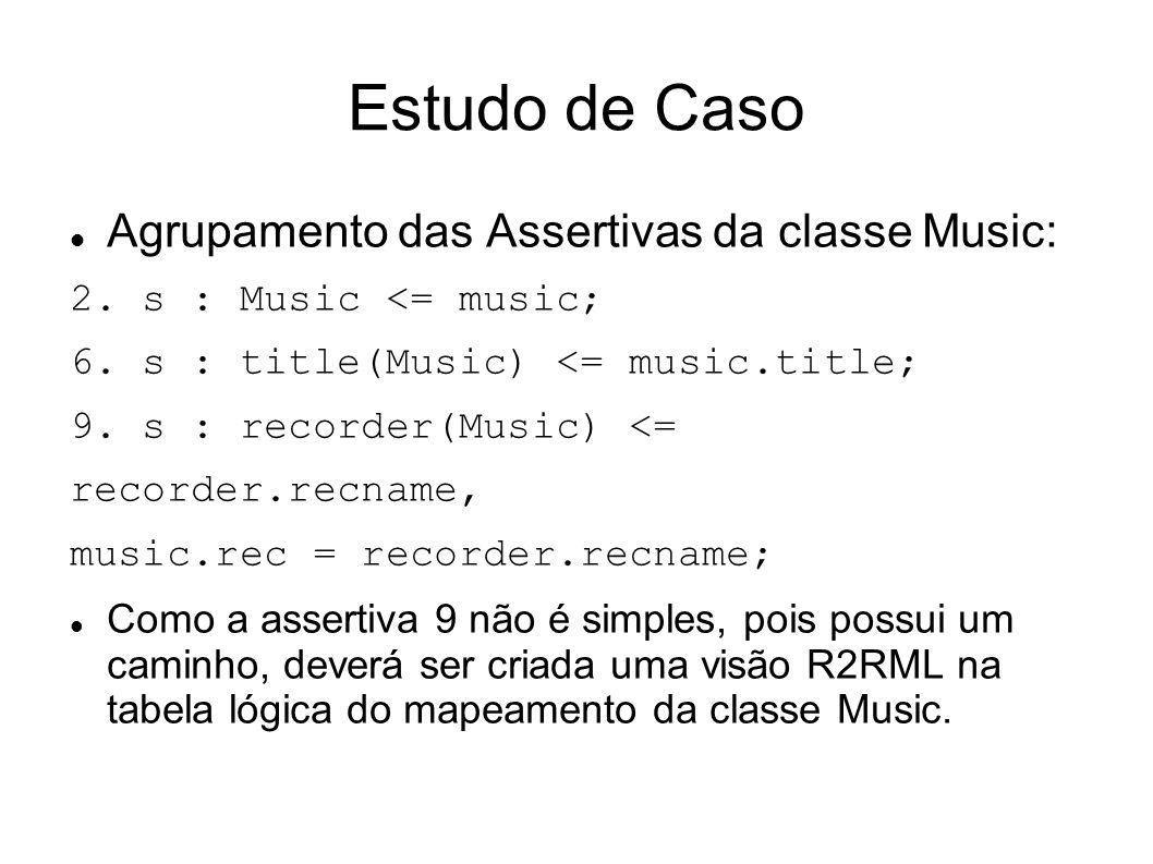 Estudo de Caso Agrupamento das Assertivas da classe Music: 2.