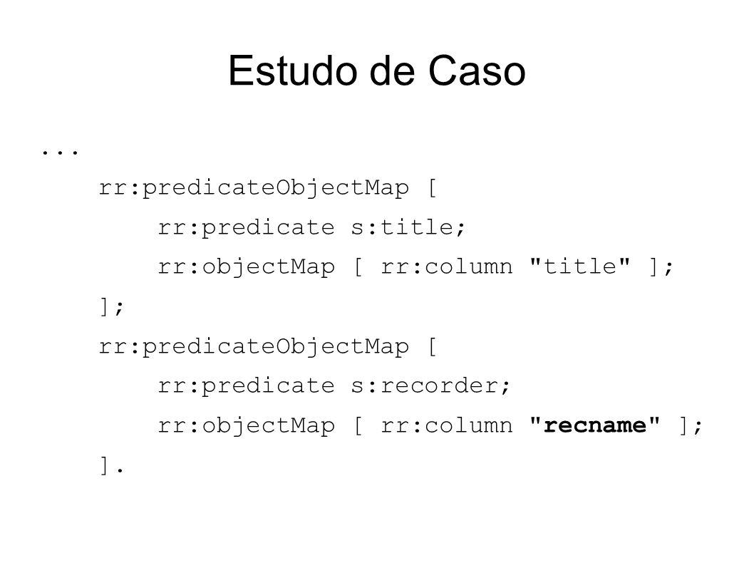 Estudo de Caso...