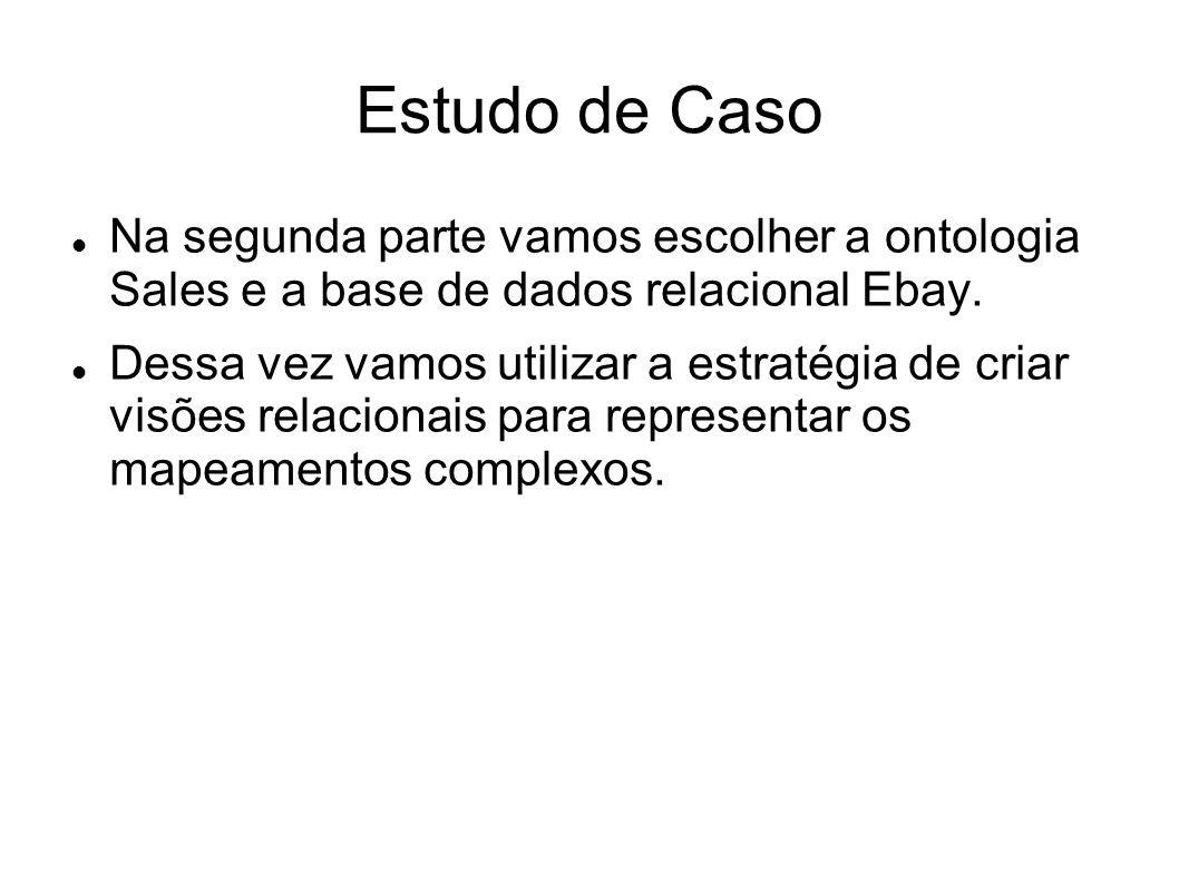 Na segunda parte vamos escolher a ontologia Sales e a base de dados relacional Ebay.