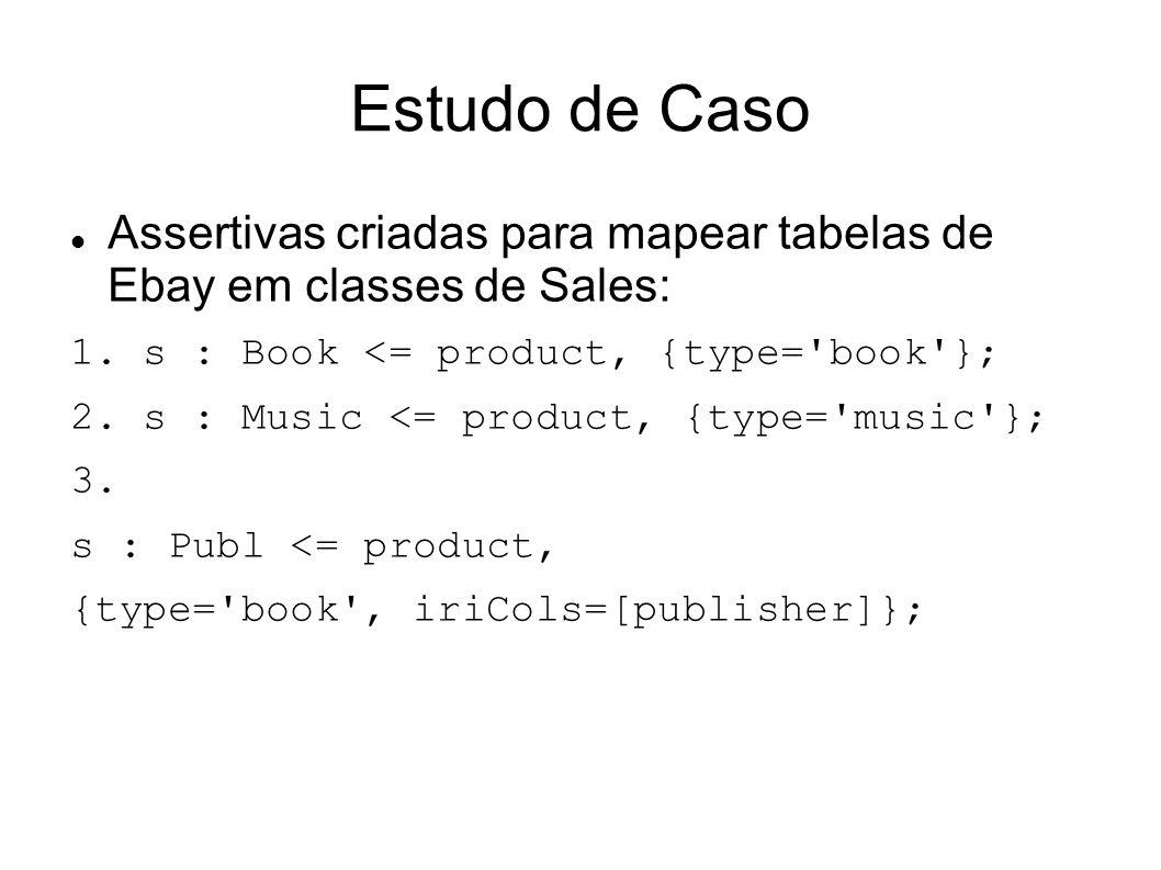 Estudo de Caso Assertivas criadas para mapear tabelas de Ebay em classes de Sales: 1.