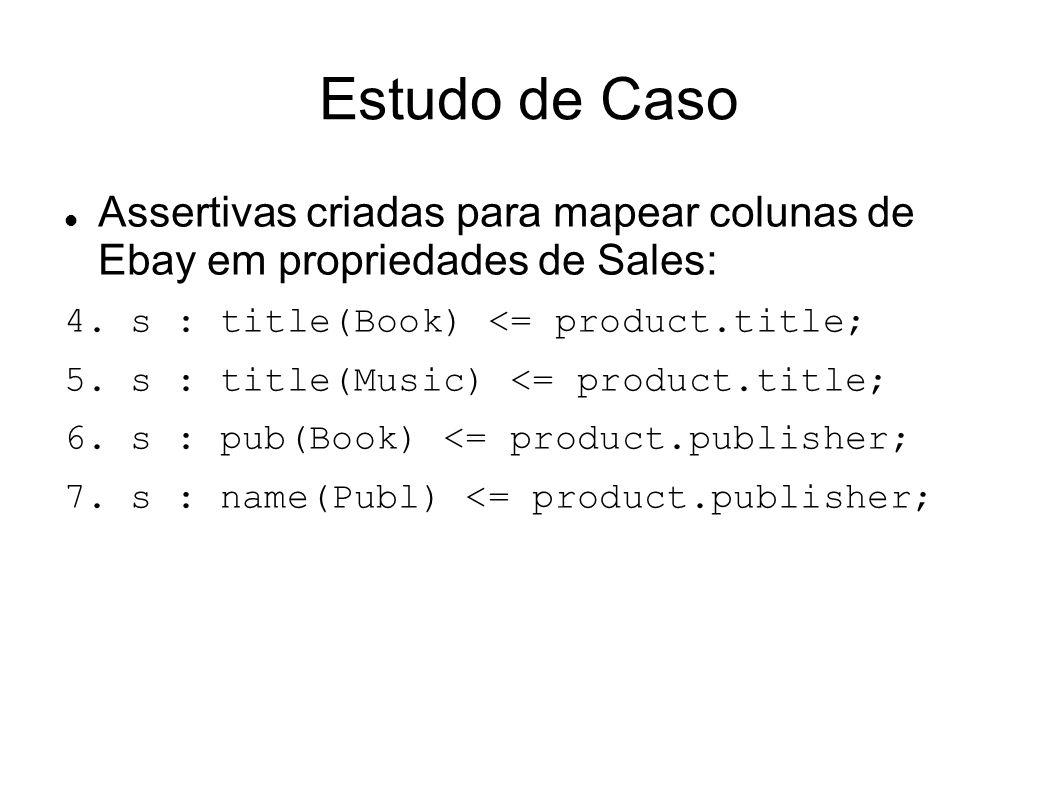 Estudo de Caso Assertivas criadas para mapear colunas de Ebay em propriedades de Sales: 4.