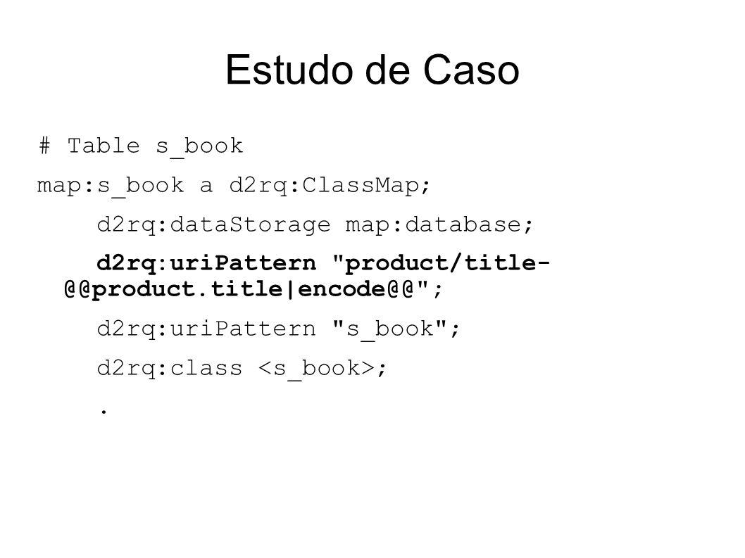 Estudo de Caso # Table s_book map:s_book a d2rq:ClassMap; d2rq:dataStorage map:database; d2rq:uriPattern product/title- @@product.title|encode@@ ; d2rq:uriPattern s_book ; d2rq:class ;.