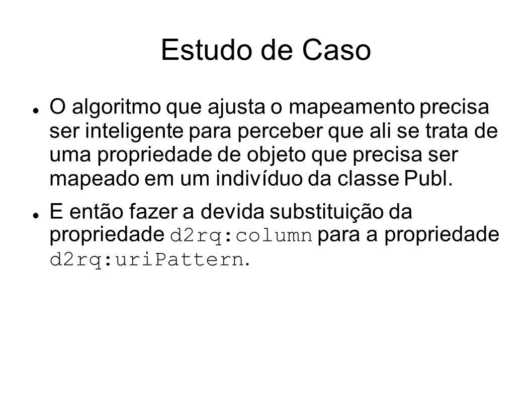 Estudo de Caso O algoritmo que ajusta o mapeamento precisa ser inteligente para perceber que ali se trata de uma propriedade de objeto que precisa ser mapeado em um indivíduo da classe Publ.