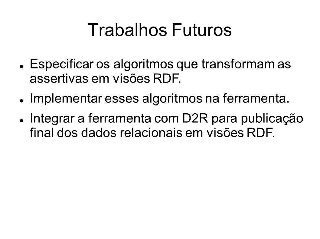 Trabalhos Futuros Especificar os algoritmos que transformam as assertivas em visões RDF.