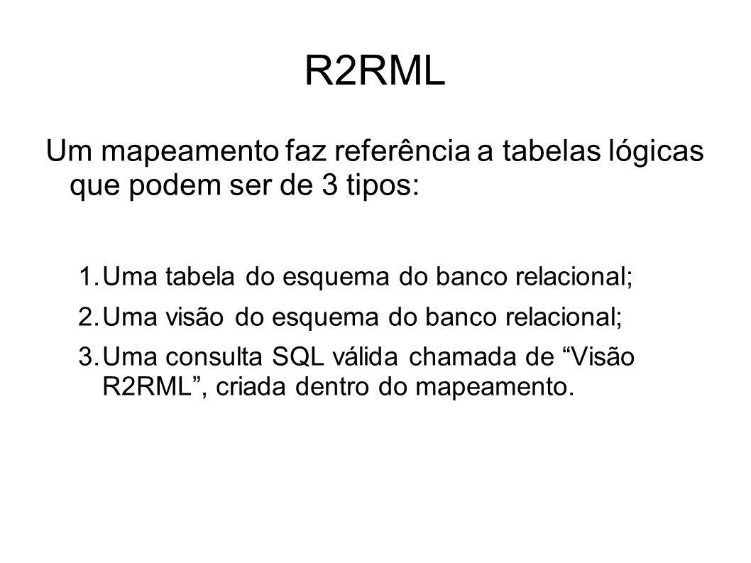 Um mapeamento faz referência a tabelas lógicas que podem ser de 3 tipos: 1.Uma tabela do esquema do banco relacional; 2.Uma visão do esquema do banco relacional; 3.Uma consulta SQL válida chamada de Visão R2RML , criada dentro do mapeamento.