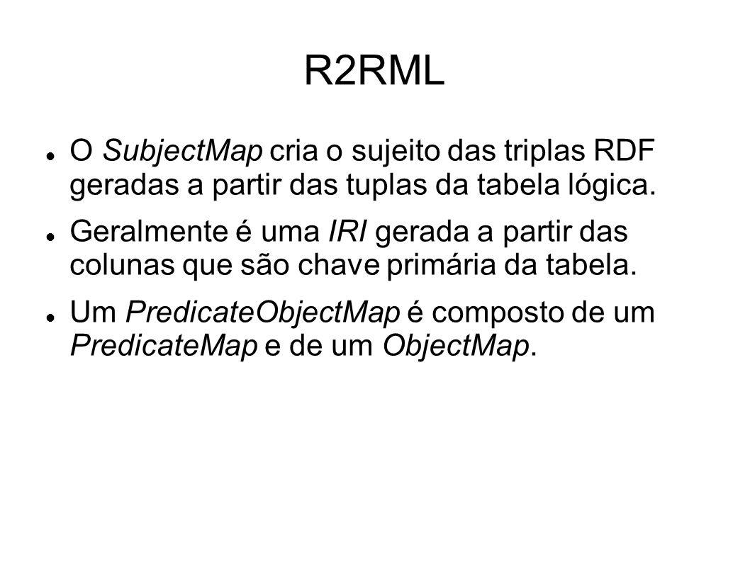 Estudo de Caso Assertiva complexa criada para mapear um caminho em Amazon para uma propriedade de Sales: 9.