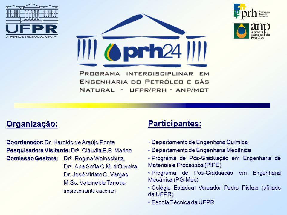 Organização: Coordenador: Dr. Haroldo de Araújo Ponte Pesquisadora Visitante: Dr a.